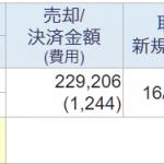 【損切り】7974_任天堂 11株 約定20950