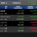 【日本株全面安】2340_極楽湯、涙のナンピン