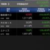 【2017/02/17】ポートフォリオ観測 含み-53.7万円(-28.29%)
