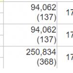 【3825】リミックスポイント 利確、ポジション調整