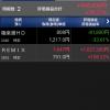 【震えが止まらない】3825_リミックスポイント 含み益+102万円突破(+108.22%)