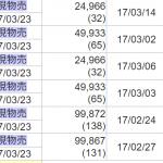 【損切り】3825_リミックスポイント